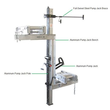 Pump Jack System