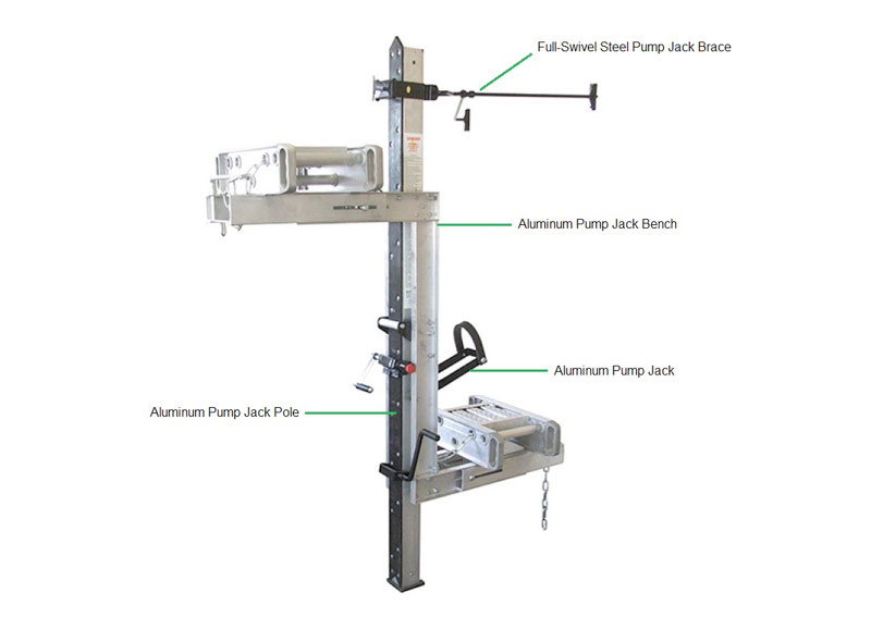 Pump Jack System Package 3p 1 With 4 14 Quot W X 24 L