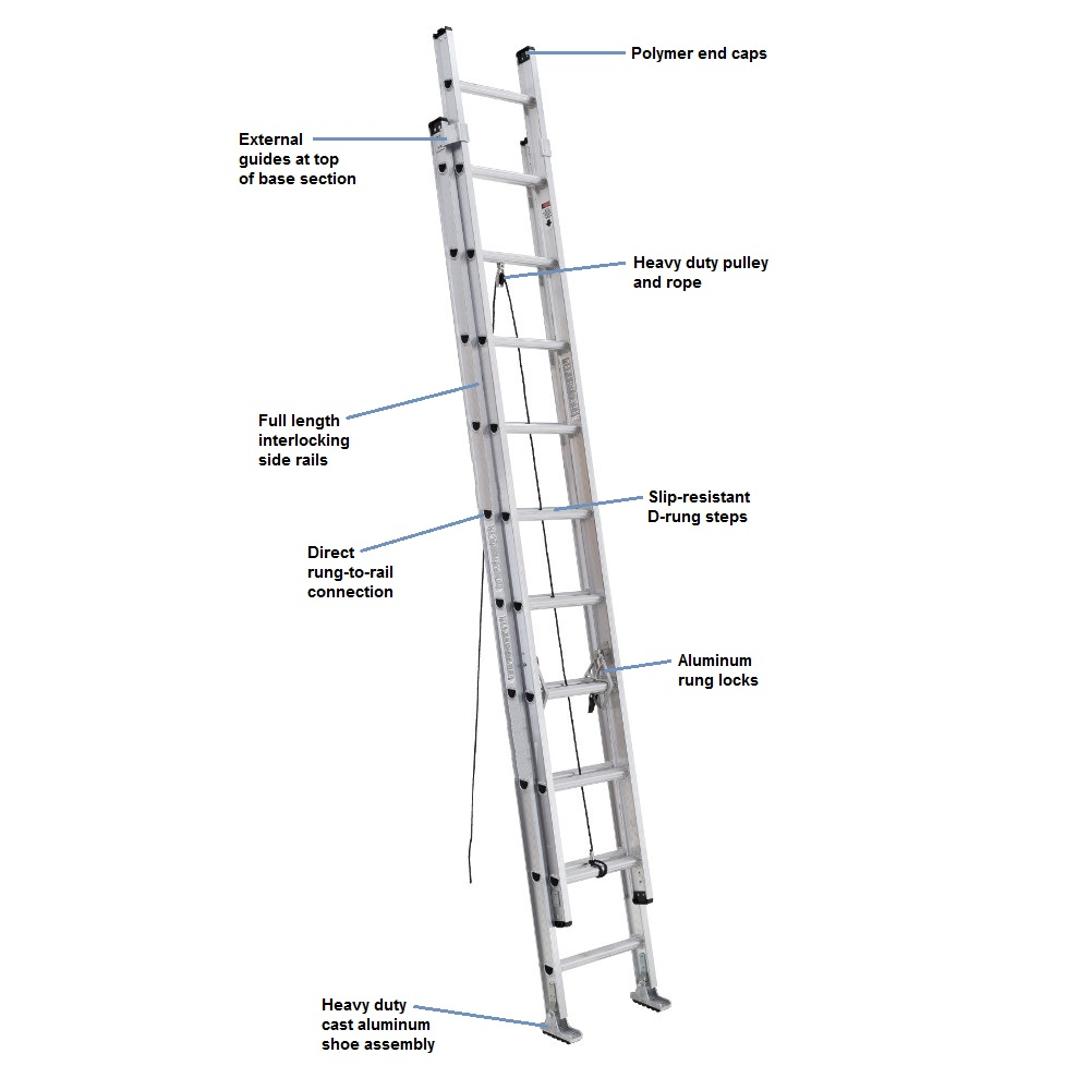 aluminum extension ladder  u2013 300 lbs  duty rating