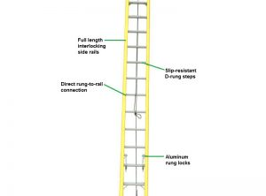 Heavy Duty Fiberglass 28′ Cable Ladder – 300 lbs. Duty Rating