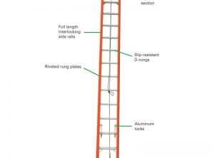 Extra Heavy Duty Fiberglass 28′ Cable Ladder – 375 lbs. Duty Rating